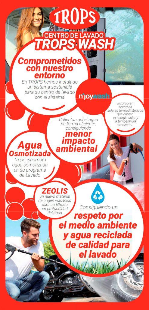CENTRO-DE-LAVADO-TROPS-WASH---RESPETO-POR-EL-MEDIO-AMBIENTE