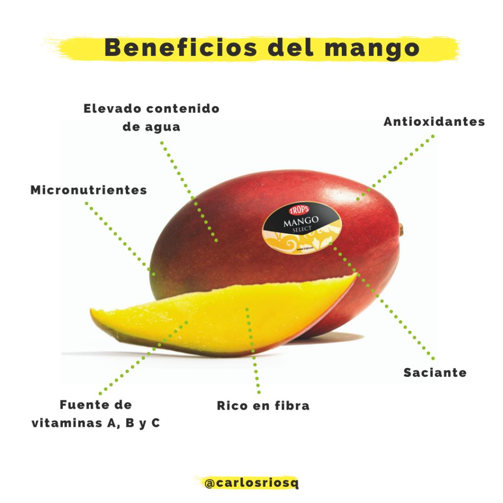 BENEFICIOS-DE-LOS-MANGOS-1